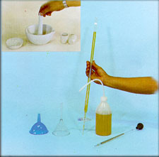 Funnel, Burrete, Evaporating Dish, Mortar and Pestle, Wash Bottle, Pipette, Crucibles